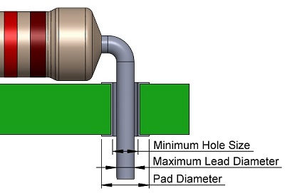 How to calculate PTH hole and pad diameter sizes according